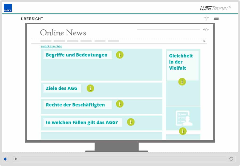 Screenshot E-Learning-Kurs Compliance Übersicht