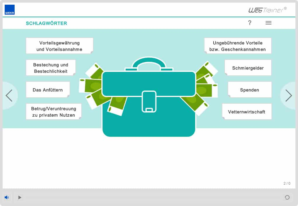 Screenshot E-Learning-Kurs Compliance Schlagwörter